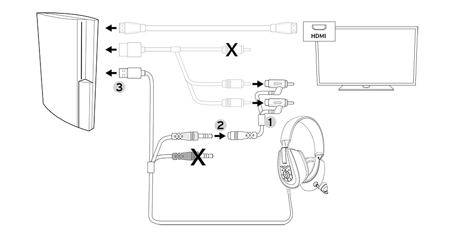 xbox 360 hook up diagram xbox 360 to surround sound